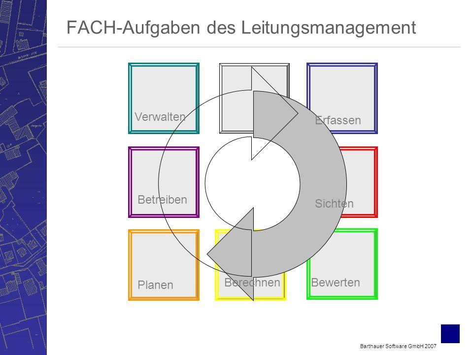 Barthauer Software GmbH 2007 Erfassen Sichten BewertenBerechnen Planen Betreiben Verwalten FACH-Aufgaben des Leitungsmanagement