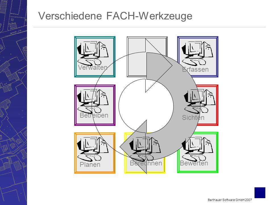 Barthauer Software GmbH 2007 Erfassen Sichten BewertenBerechnen Planen Betreiben Verwalten Verschiedene FACH-Werkzeuge