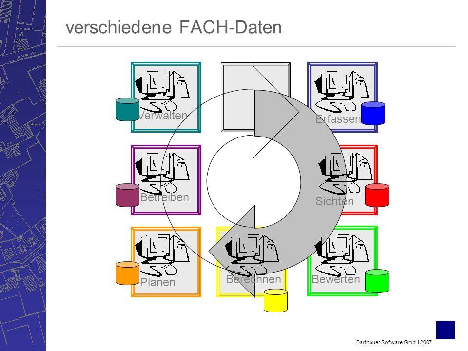 Barthauer Software GmbH 2007 Erfassen Sichten BewertenBerechnen Planen Betreiben Verwalten verschiedene FACH-Daten