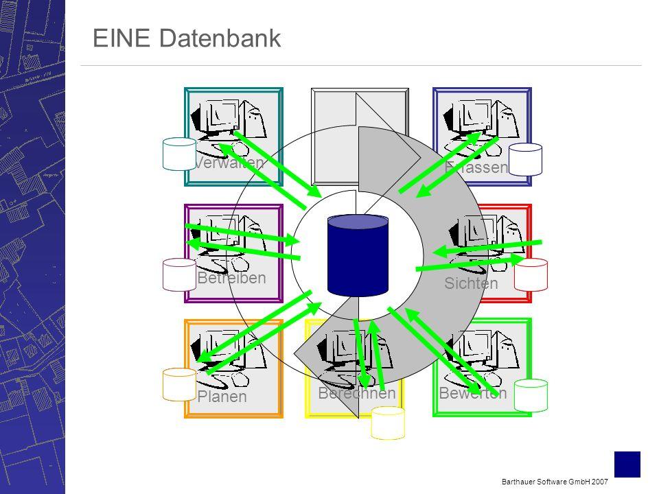 Barthauer Software GmbH 2007 Erfassen Sichten BewertenBerechnen Planen Betreiben Verwalten EINE Datenbank