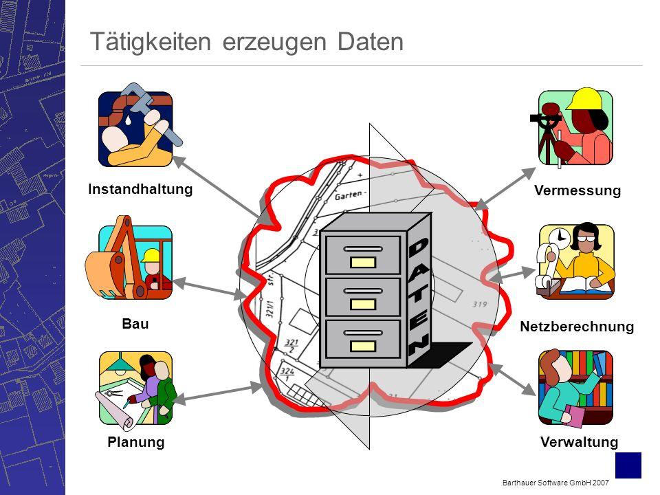 Barthauer Software GmbH 2007 Tätigkeiten erzeugen Daten Instandhaltung Bau Netzberechnung Vermessung Planung Verwaltung
