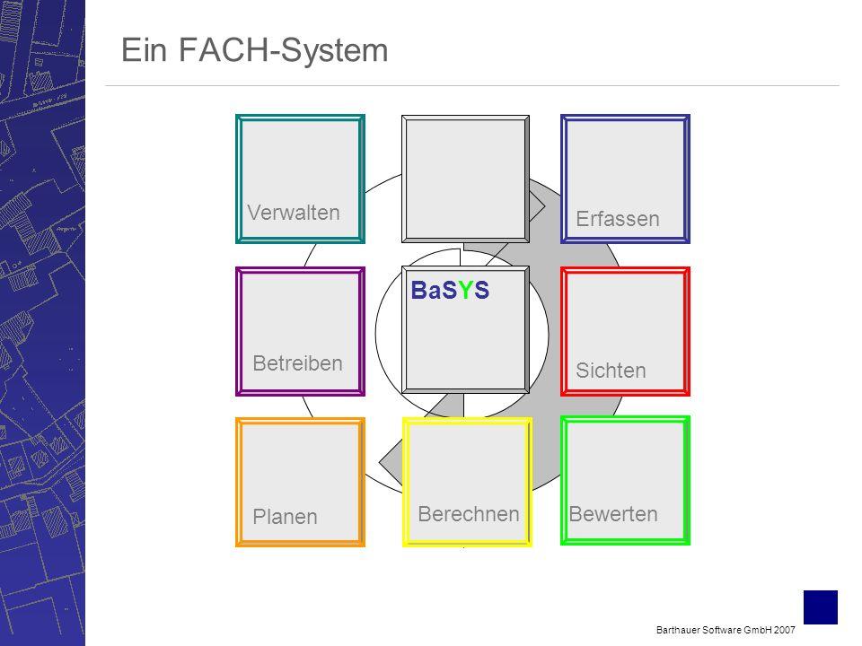 Barthauer Software GmbH 2007 BaSYS Sichten BewertenBerechnen Planen Betreiben Verwalten Erfassen Ein FACH-System