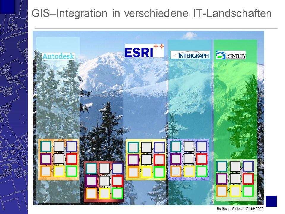 Barthauer Software GmbH 2007 GIS–Integration in verschiedene IT-Landschaften