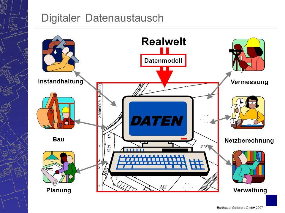 Barthauer Software GmbH 2007 Digitaler Datenaustausch Realwelt Datenmodell Instandhaltung Bau Netzberechnung Vermessung Planung Verwaltung