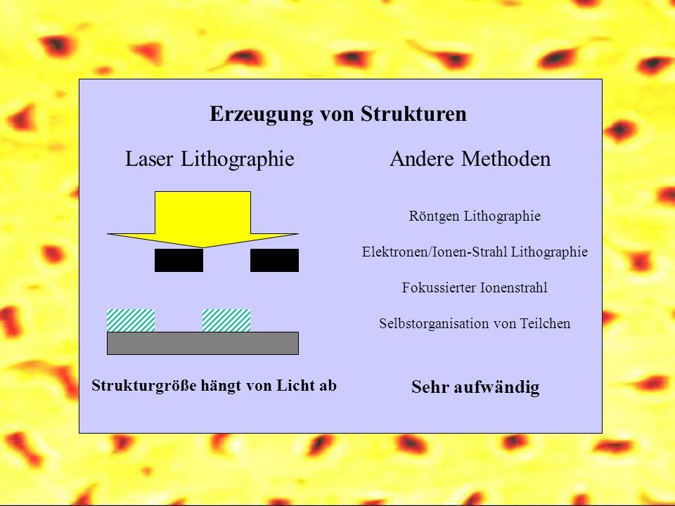 Erzeugung von Strukturen Laser LithographieAndere Methoden Strukturgröße hängt von Licht ab Röntgen Lithographie Elektronen/Ionen-Strahl Lithographie