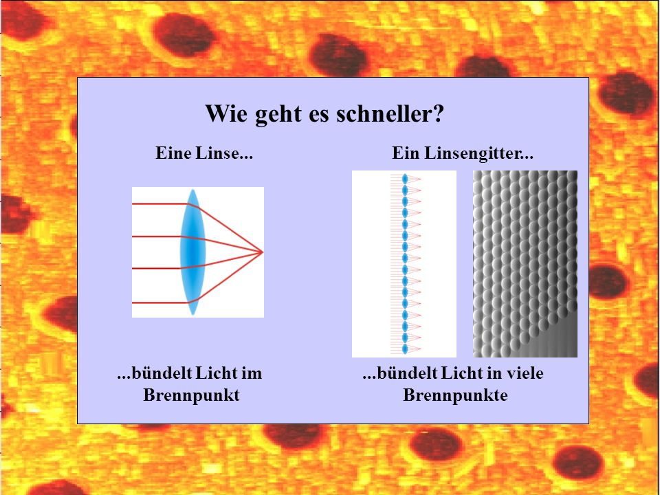 Mikrokugel als Linse 2 r f (Makroskopische) Kugel-Linse Mikrokugel bündelt Licht Entdeckung Laser-Cleaning Mikrokugeln = Verschmutzung Löcher in Probe