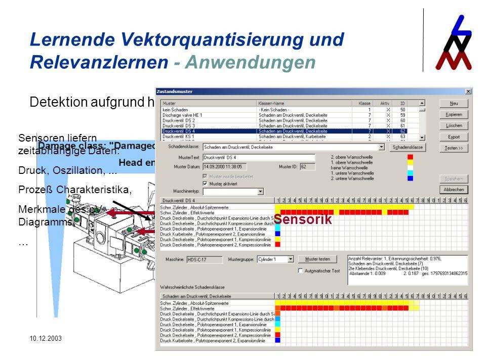 10.12.2003Antrittsvorlesung19 Lernende Vektorquantisierung und Relevanzlernen - Anwendungen Detektion aufgrund hochdimensionaler und heterogener Daten