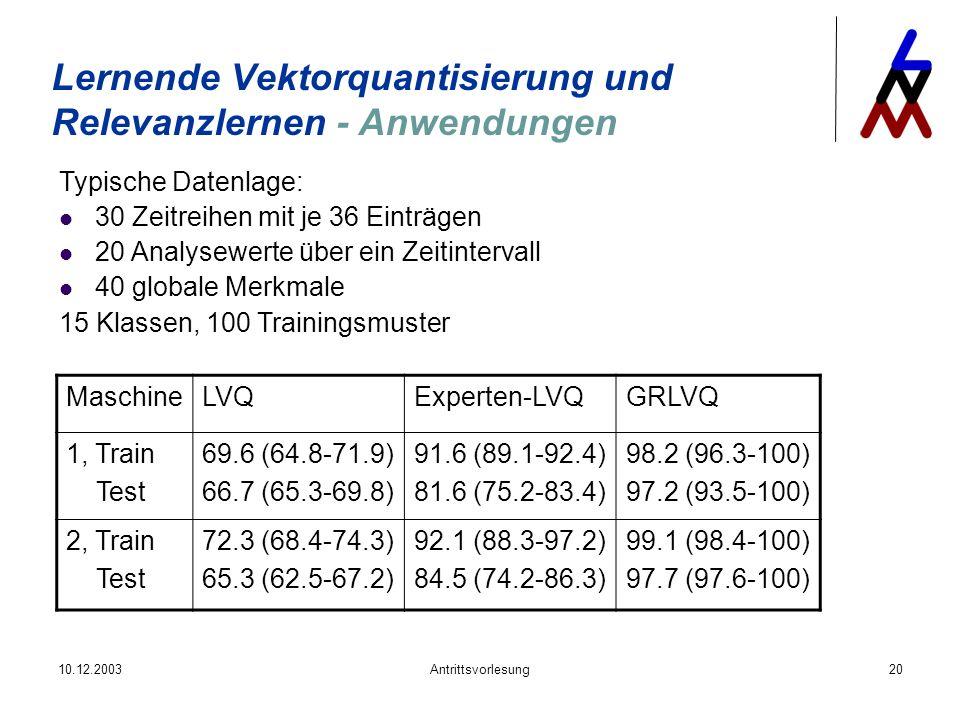 10.12.2003Antrittsvorlesung20 Lernende Vektorquantisierung und Relevanzlernen - Anwendungen Typische Datenlage: 30 Zeitreihen mit je 36 Einträgen 20 A