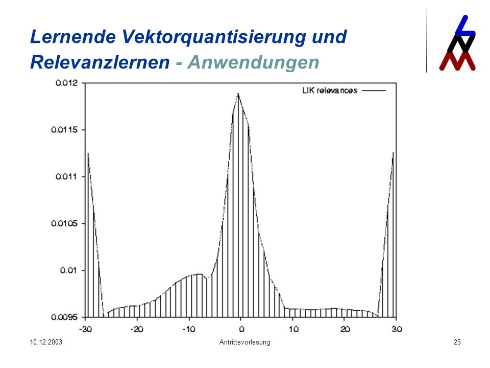 10.12.2003Antrittsvorlesung25 Lernende Vektorquantisierung und Relevanzlernen - Anwendungen