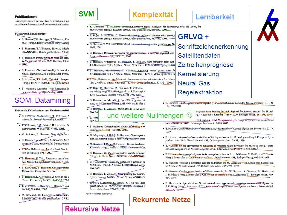 10.12.2003Antrittsvorlesung37 Weitere Ansätze GRLVQ + Schriftzeichenerkennung Satellitendaten Zeitreihenprognose Kernelisierung Neural Gas Regelextrak