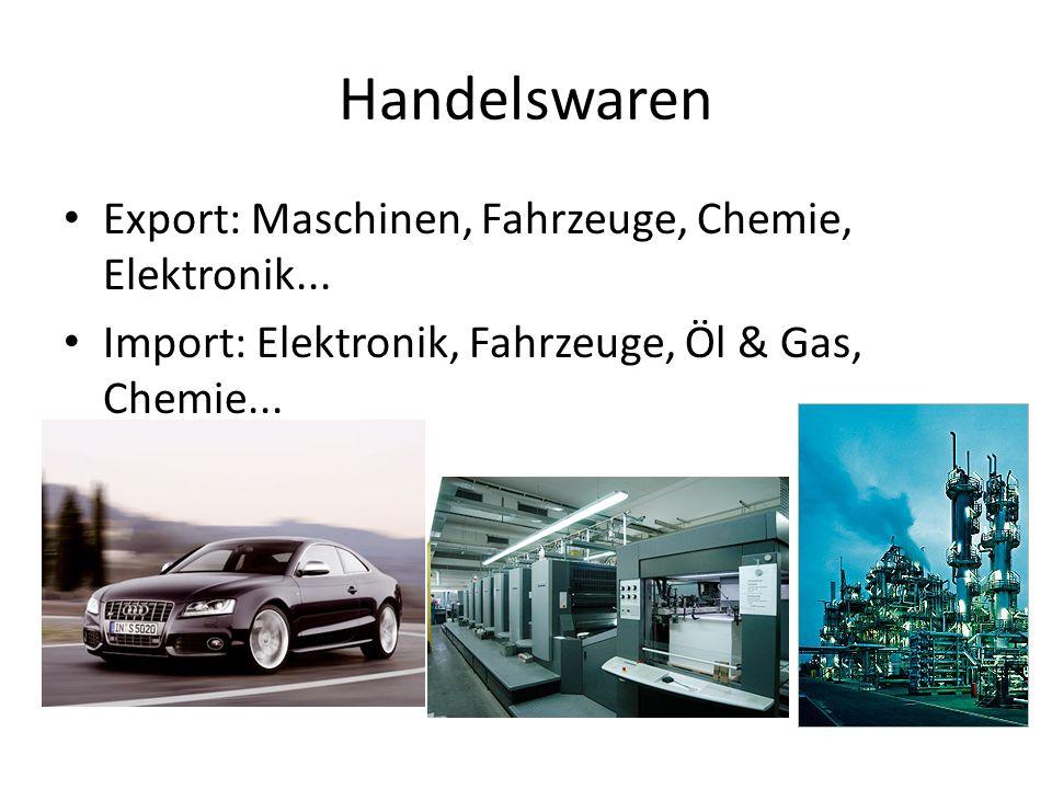 Handelswaren Export: Maschinen, Fahrzeuge, Chemie, Elektronik... Import: Elektronik, Fahrzeuge, Öl & Gas, Chemie...