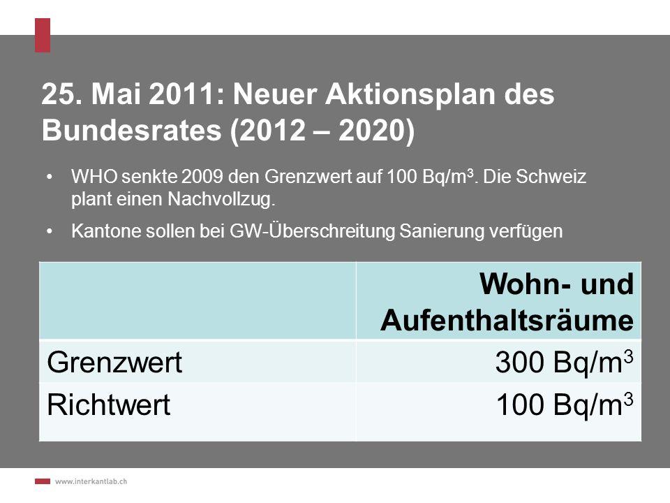 25. Mai 2011: Neuer Aktionsplan des Bundesrates (2012 – 2020) WHO senkte 2009 den Grenzwert auf 100 Bq/m 3. Die Schweiz plant einen Nachvollzug. Kanto