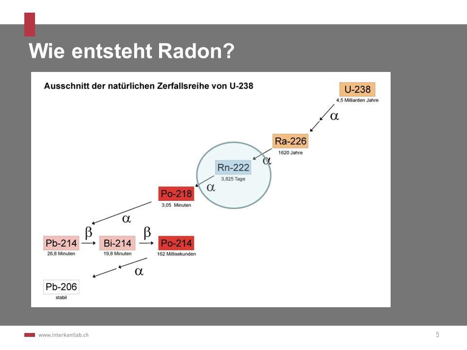 Empfehlung 1: Informieren Sie sich Homepage des BAG zum Thema Radon: http://www.bag.admin.ch/themen/strahlung/00046/index.html Broschüren Kantonale Fachstelle (www.interkantlab.ch, IKL, Markus Koller) Radonfachpersonen für bauliche Aspekte (Liste auf BAG- Homepage)