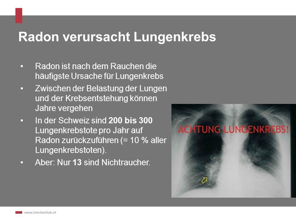Lungenkrebsrisiko Lungenkrebstote pro 100 Personen 0 Bq/m 3 100 Bq/m 3 400 Bq/m 3 800 Bq/m 3 Nichtraucher0.40.50.70.9 Raucher10121622 8 Vom Radon sind v.a.