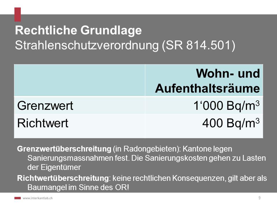 Rechtliche Grundlage Strahlenschutzverordnung (SR 814.501) Wohn- und Aufenthaltsräume Grenzwert1000 Bq/m 3 Richtwert400 Bq/m 3 9 Grenzwertüberschreitu