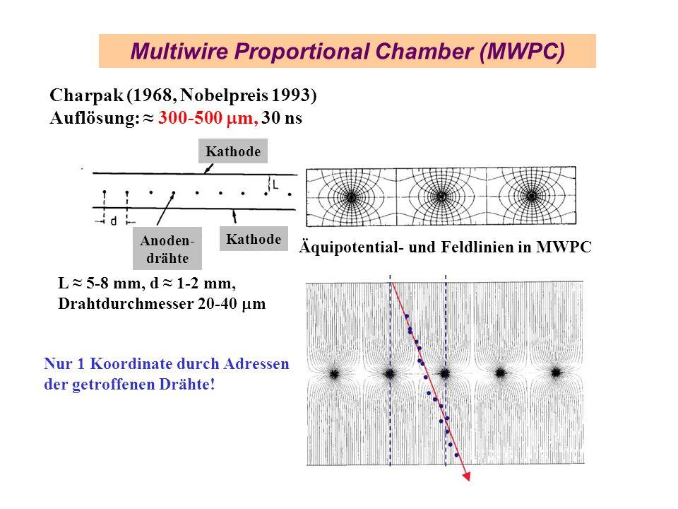 Charpak (1968, Nobelpreis 1993) Auflösung: 300-500 m, 30 ns Multiwire Proportional Chamber (MWPC) Äquipotential- und Feldlinien in MWPC L 5-8 mm, d 1-