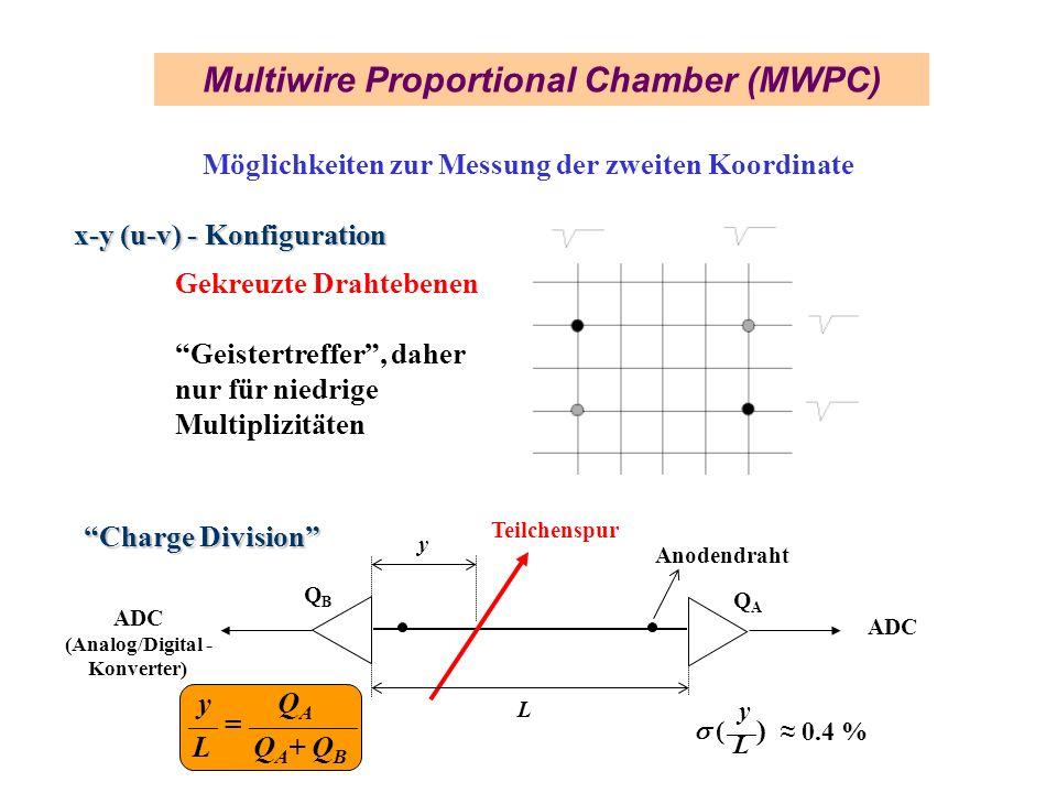 Möglichkeiten zur Messung der zweiten Koordinate x-y (u-v) - Konfiguration Multiwire Proportional Chamber (MWPC) Gekreuzte Drahtebenen Geistertreffer,
