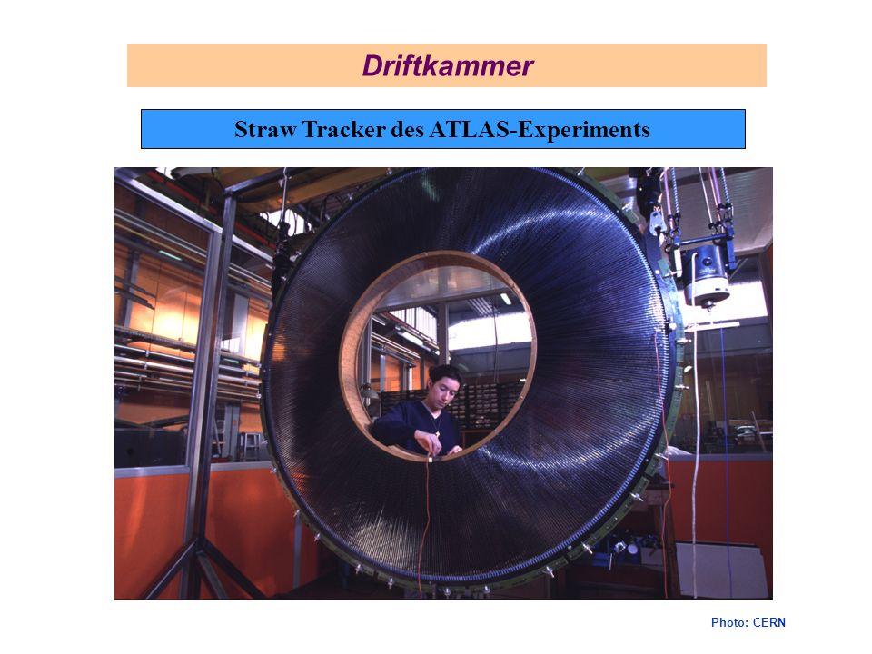 Driftkammer Straw Tracker des ATLAS-Experiments Photo: CERN