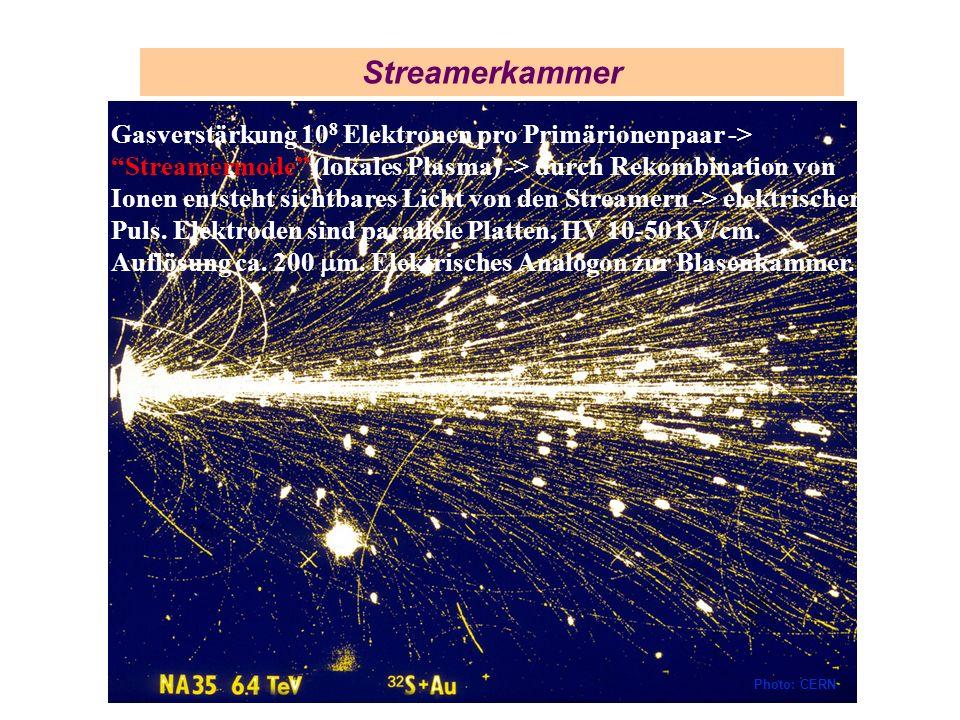 Streamerkammer Gasverstärkung 10 8 Elektronen pro Primärionenpaar -> Streamermode (lokales Plasma) -> durch Rekombination von Ionen entsteht sichtbare