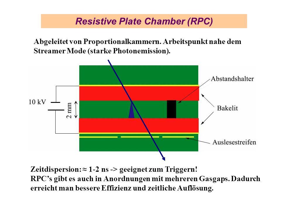 Resistive Plate Chamber (RPC) Abgeleitet von Proportionalkammern. Arbeitspunkt nahe dem Streamer Mode (starke Photonemission). Zeitdispersion: 1-2 ns
