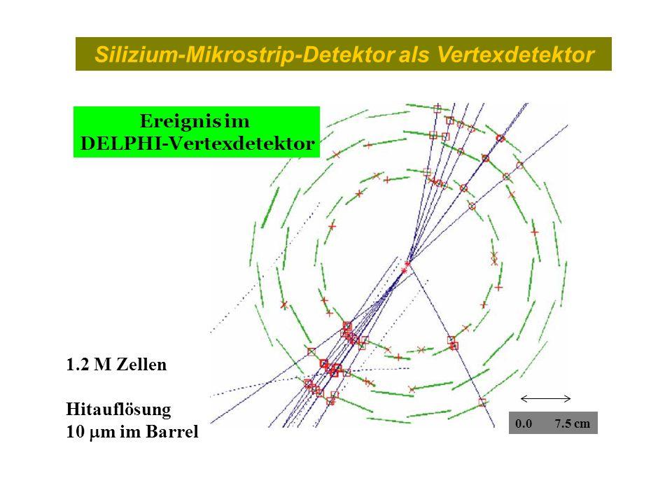 Ereignis im DELPHI-Vertexdetektor 1.2 M Zellen Hitauflösung 10 m im Barrel 0.0 7.5 cm Silizium-Mikrostrip-Detektor als Vertexdetektor