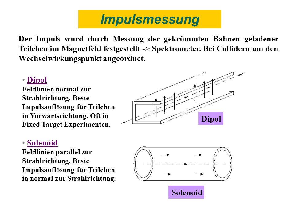 Der Impuls wurd durch Messung der gekrümmten Bahnen geladener Teilchen im Magnetfeld festgestellt -> Spektrometer. Bei Collidern um den Wechselwirkung