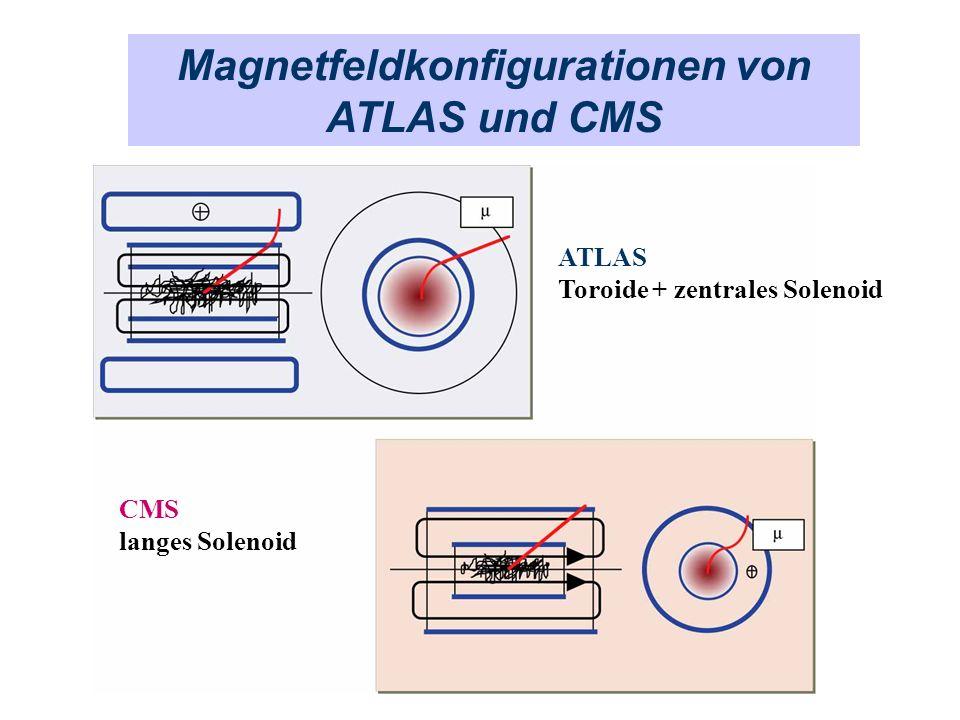 Magnetfeldkonfigurationen von ATLAS und CMS ATLAS Toroide + zentrales Solenoid CMS langes Solenoid