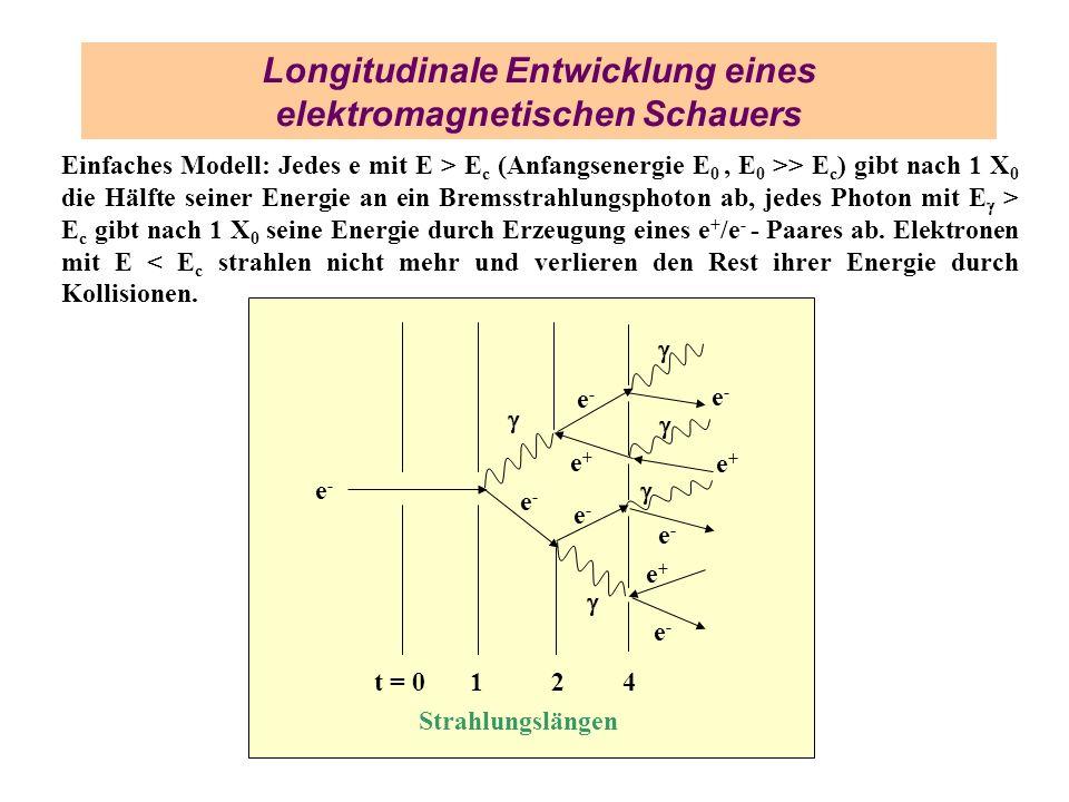 Longitudinale Entwicklung eines elektromagnetischen Schauers Einfaches Modell: Jedes e mit E > E c (Anfangsenergie E 0, E 0 >> E c ) gibt nach 1 X 0 d