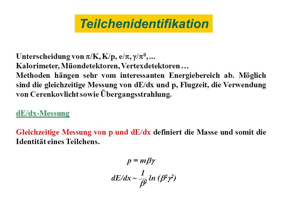 Teilchenidentifikation Unterscheidung von /K, K/p, e/, / 0,... Kalorimeter, Müondetektoren, Vertexdetektoren … Methoden hängen sehr vom interessanten