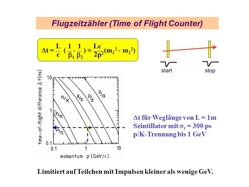 Flugzeitzähler (Time of Flight Counter) Limitiert auf Teilchen mit Impulsen kleiner als wenige GeV. t für Weglänge von L = 1m Szintillator mit t = 300