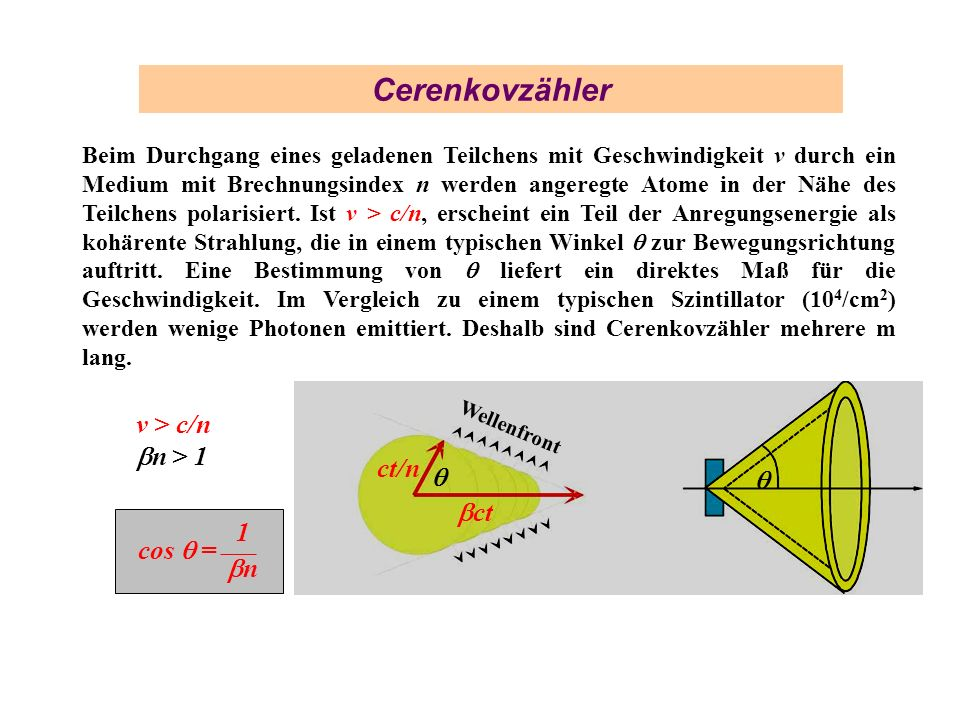 Cerenkovzähler Beim Durchgang eines geladenen Teilchens mit Geschwindigkeit v durch ein Medium mit Brechnungsindex n werden angeregte Atome in der Näh