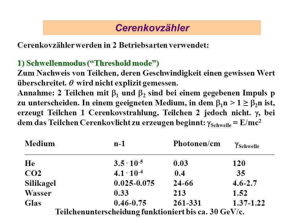Cerenkovzähler Cerenkovzähler werden in 2 Betriebsarten verwendet: 1)Schwellenmodus (Threshold mode) 1) Schwellenmodus (Threshold mode) Zum Nachweis v