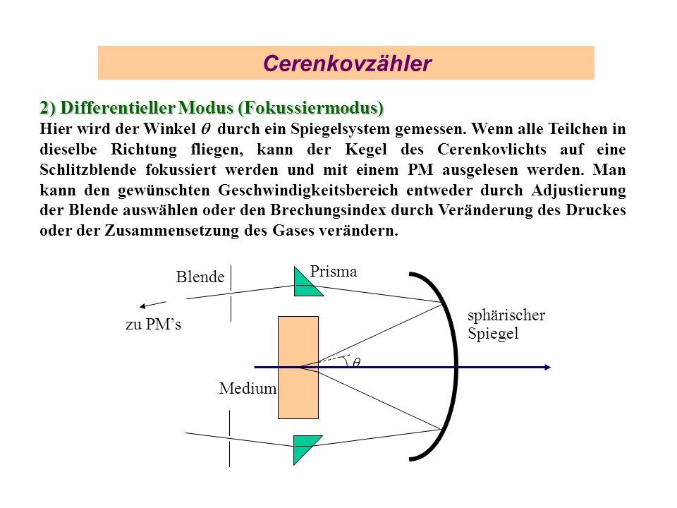 Cerenkovzähler 2)Differentieller Modus (Fokussiermodus) 2) Differentieller Modus (Fokussiermodus) Hier wird der Winkel durch ein Spiegelsystem gemesse