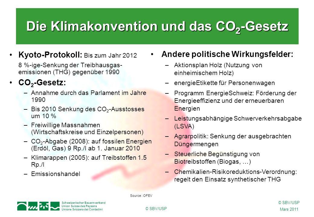 Schweizerischer Bauernverband Union Suisse des Paysans Unione Svizzera dei Contadini © SBV/USP Mars 2011 © SBV/USP Kyoto-Protokoll: Bis zum Jahr 2012