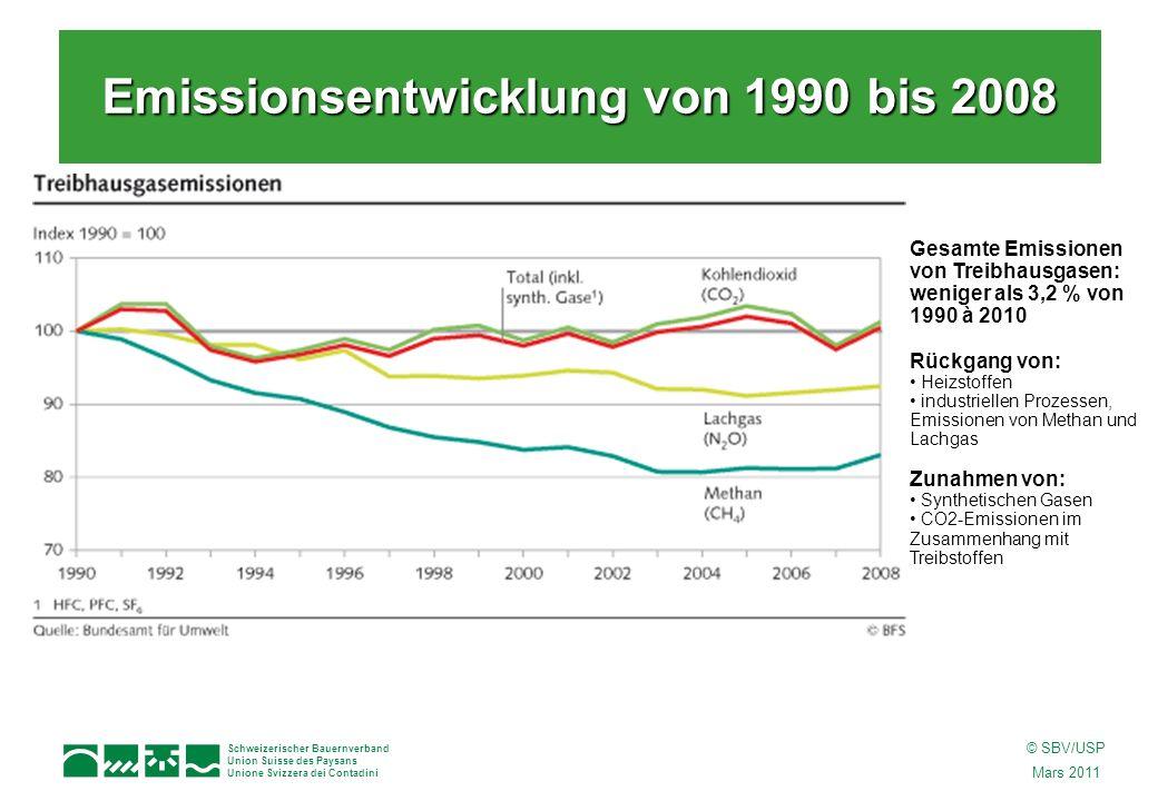 Schweizerischer Bauernverband Union Suisse des Paysans Unione Svizzera dei Contadini © SBV/USP Mars 2011 Gesamte Emissionen von Treibhausgasen: wenige