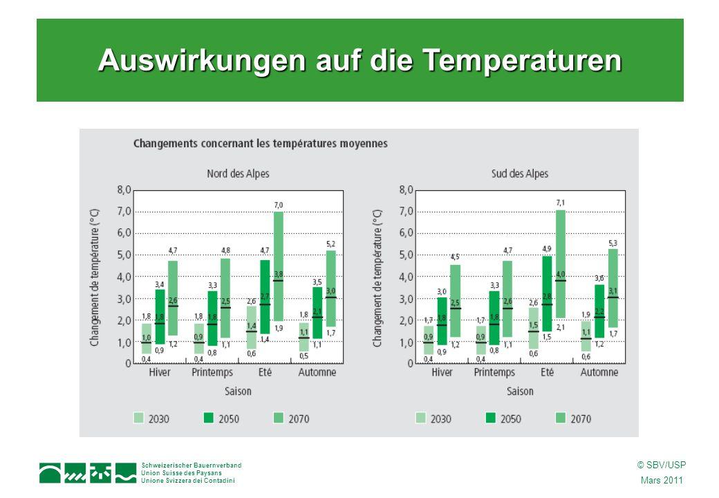 Schweizerischer Bauernverband Union Suisse des Paysans Unione Svizzera dei Contadini © SBV/USP Mars 2011 Auswirkungen auf die Temperaturen