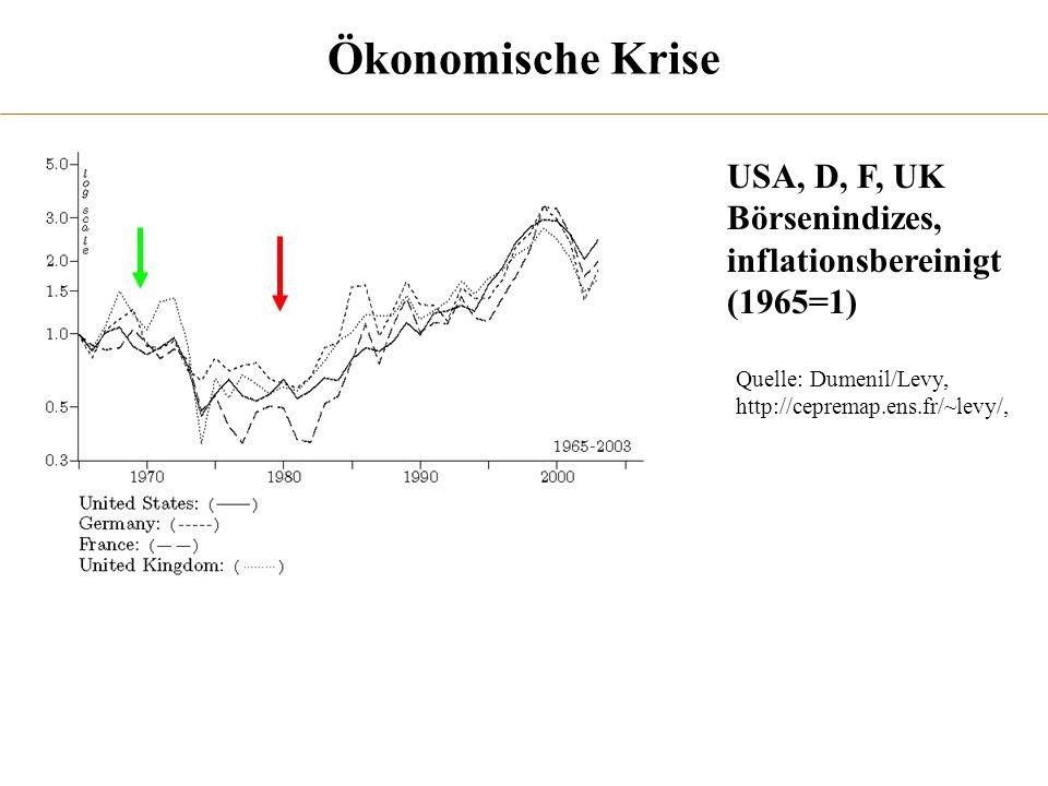 Quelle: Dumenil/Levy, http://cepremap.ens.fr/~levy/, Ökonomische Krise USA, D, F, UK Börsenindizes, inflationsbereinigt (1965=1)