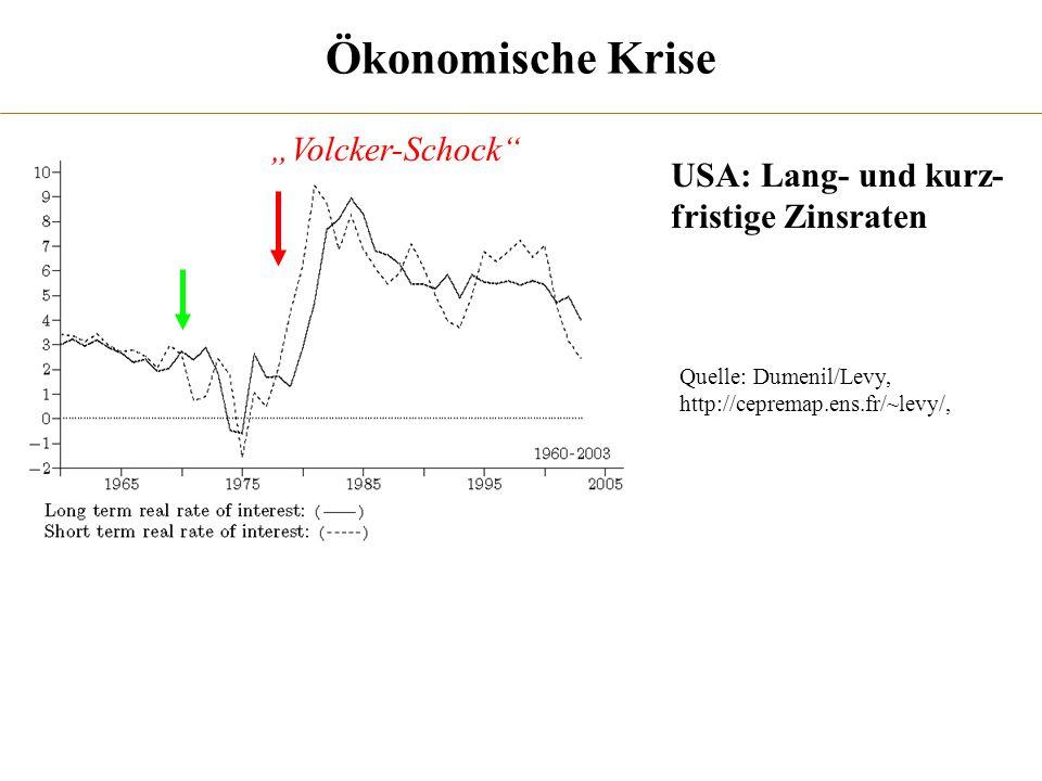 Quelle: Dumenil/Levy, http://cepremap.ens.fr/~levy/, Ökonomische Krise USA: Lang- und kurz- fristige Zinsraten Volcker-Schock
