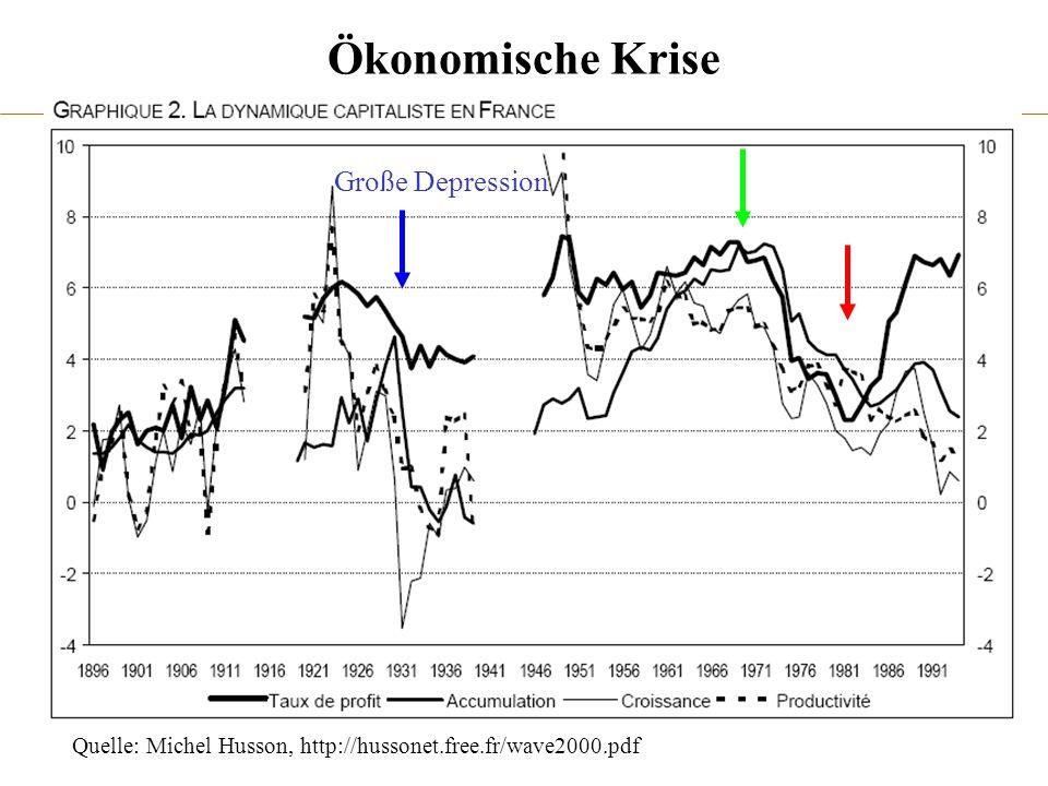 Ökonomische Krise 1968, Krise des Fordismus neoliberal turn, (Reagan, Thatcher) Quelle: Michel Husson, http://hussonet.free.fr/wave2000.pdf Große Depr