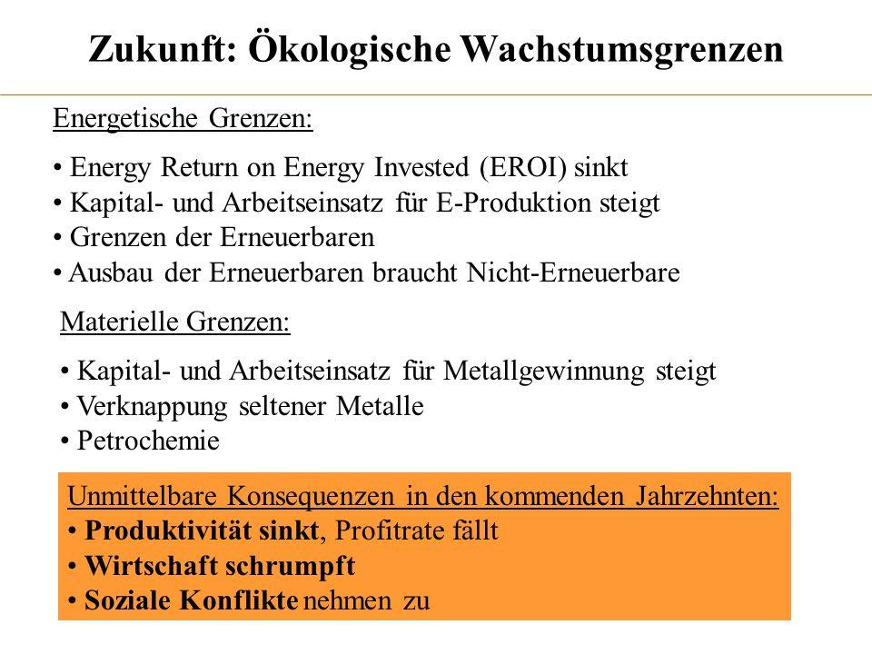 Zukunft: Ökologische Wachstumsgrenzen Energetische Grenzen: Energy Return on Energy Invested (EROI) sinkt Kapital- und Arbeitseinsatz für E-Produktion