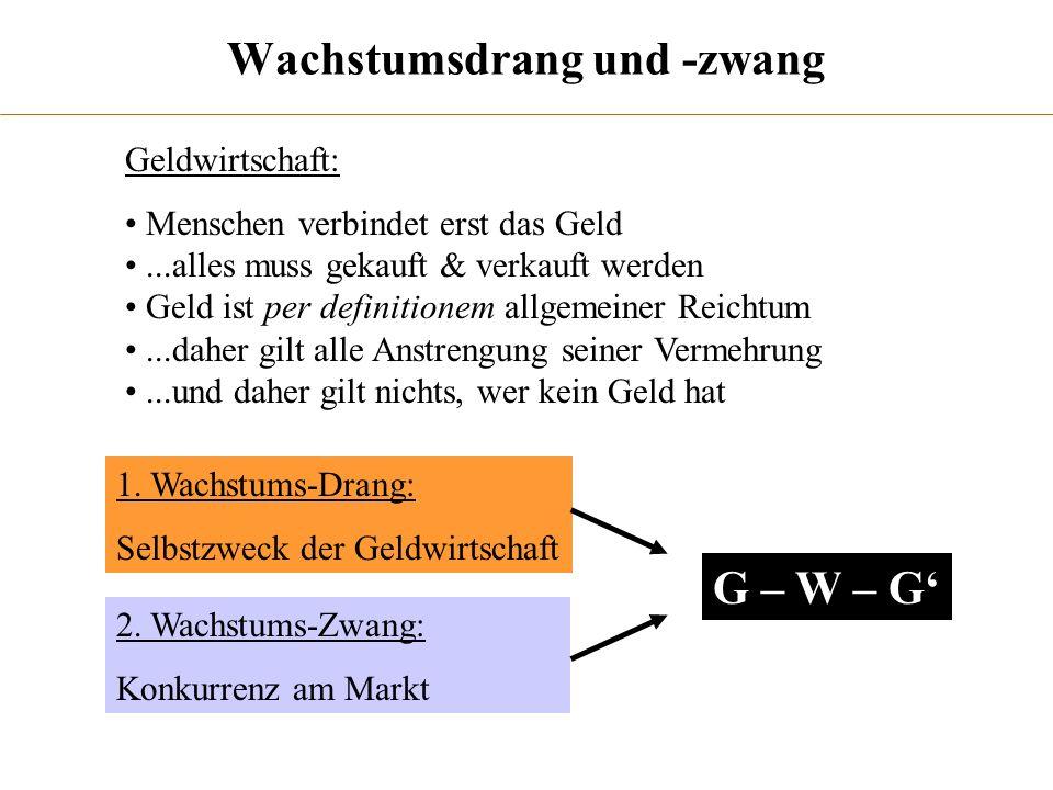 Wachstumsdrang und -zwang 1. Wachstums-Drang: Selbstzweck der Geldwirtschaft 2. Wachstums-Zwang: Konkurrenz am Markt Geldwirtschaft: Menschen verbinde