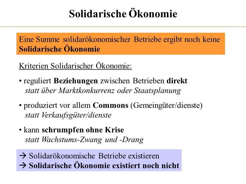 Solidarische Ökonomie Eine Summe solidarökonomischer Betriebe ergibt noch keine Solidarische Ökonomie Kriterien Solidarischer Ökonomie: reguliert Bezi