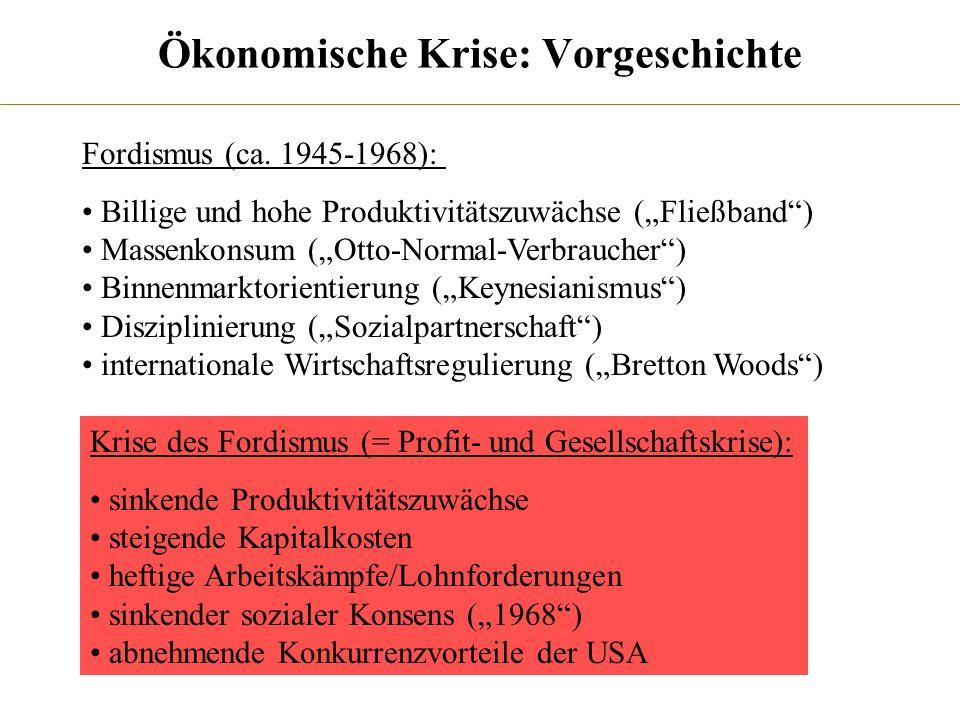 Ökonomische Krise: Vorgeschichte Fordismus (ca. 1945-1968): Billige und hohe Produktivitätszuwächse (Fließband) Massenkonsum (Otto-Normal-Verbraucher)