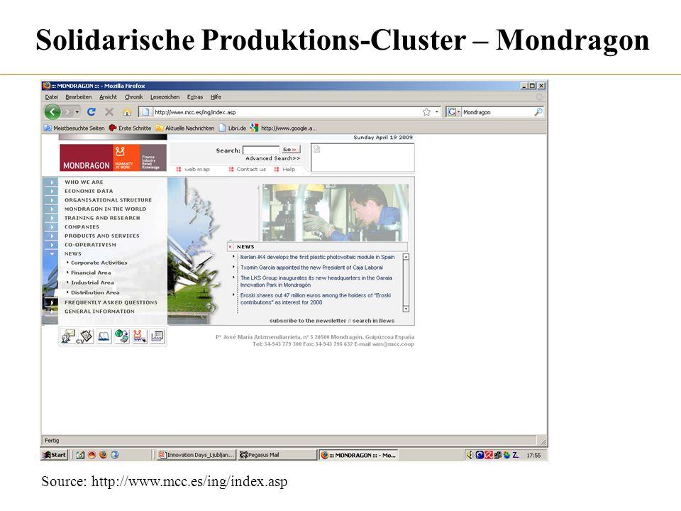 Solidarische Produktions-Cluster – Mondragon Source: http://www.mcc.es/ing/index.asp