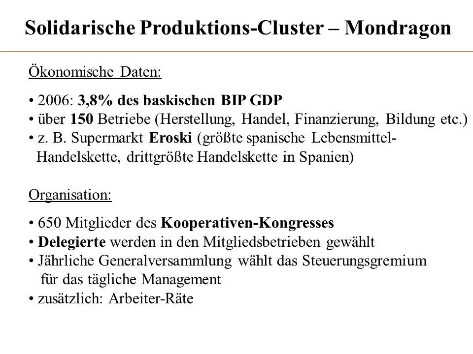 Ökonomische Daten: 2006: 3,8% des baskischen BIP GDP über 150 Betriebe (Herstellung, Handel, Finanzierung, Bildung etc.) z. B. Supermarkt Eroski (größ