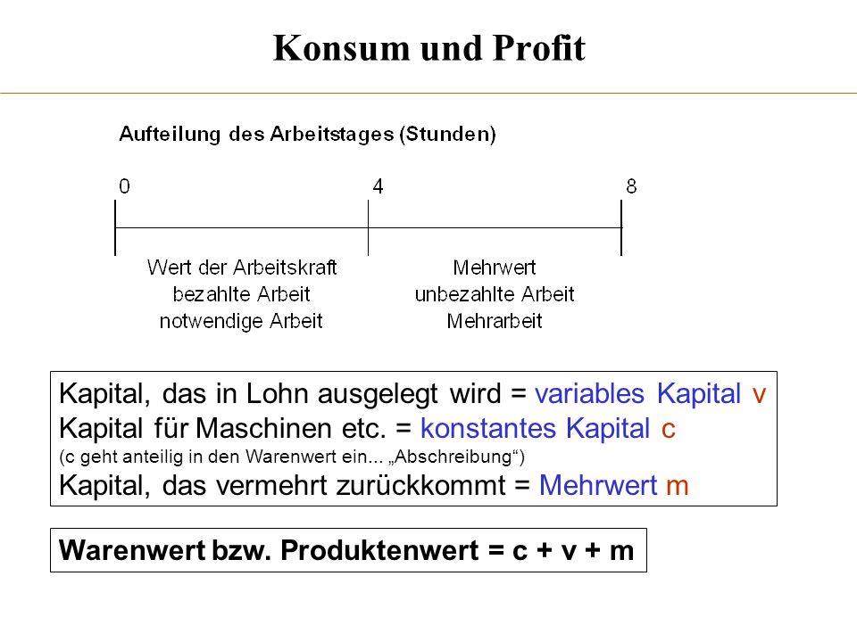 Konsum und Profit Kapital, das in Lohn ausgelegt wird = variables Kapital v Kapital für Maschinen etc. = konstantes Kapital c (c geht anteilig in den