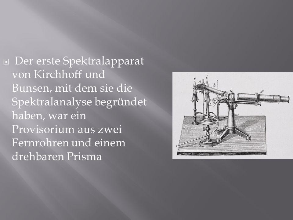 bekannt für seine Regeln der elektrischen Stromkreise, die die Abhängigkeit der elektrischen Spannung, elektrischen Stroms und des elektrischen Widers
