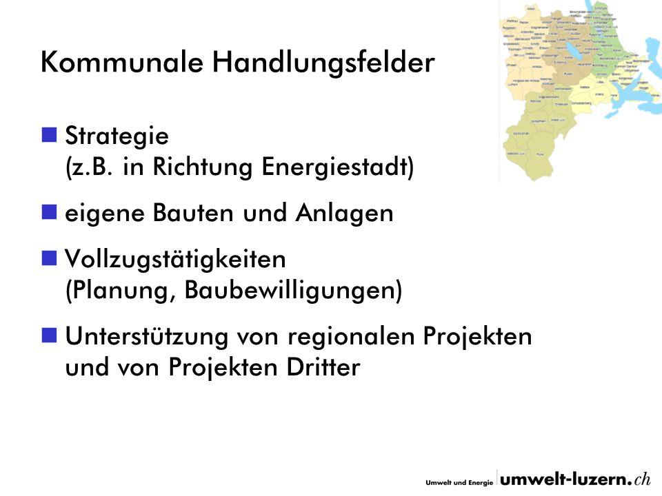 Kommunale Handlungsfelder Strategie (z.B.