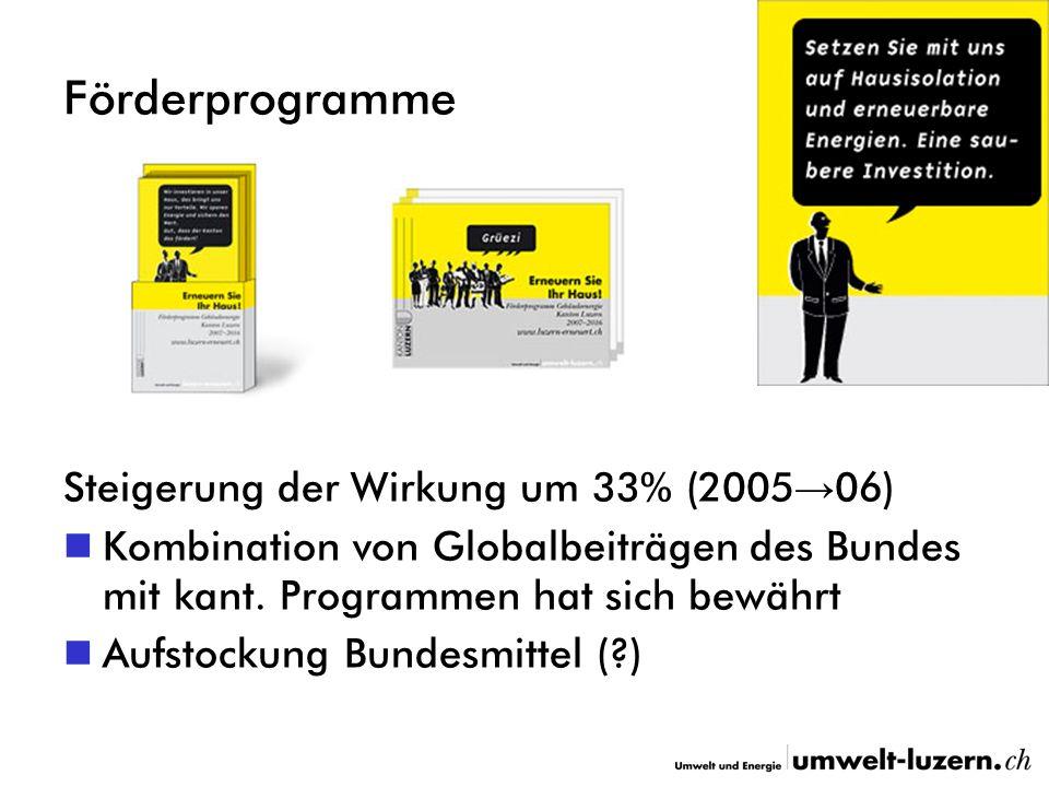Förderprogramme Steigerung der Wirkung um 33% (2005 06) Kombination von Globalbeiträgen des Bundes mit kant.