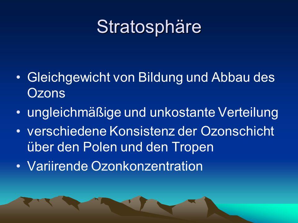Stratosphäre Gleichgewicht von Bildung und Abbau des Ozons ungleichmäßige und unkostante Verteilung verschiedene Konsistenz der Ozonschicht über den P